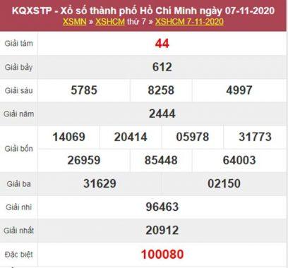 Dự đoán XSHCM 9/11/2020 chốt số Hồ Chí Minh cực chuẩn xác