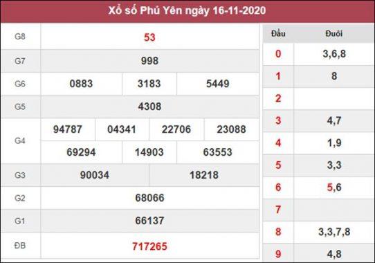 Dự đoán XSPY 23/11/2020 chốt số thần tài Phú Yên thứ 2