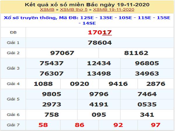 Tổng hợp dự đoán xổ số miền bắc ngày 20/11/2020