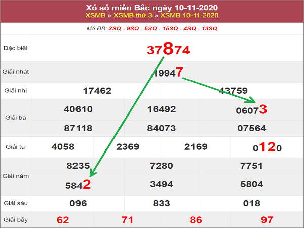 Dự đoán XSMB ngày 11/11/2020- xổ số miền bắc chuẩn