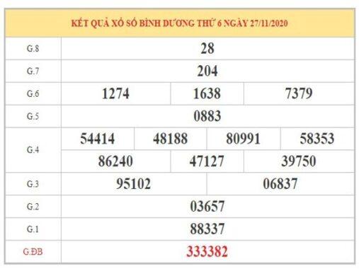 Dự đoán XSBD ngày 4/12/2020 dựa trên kết quả kì trước