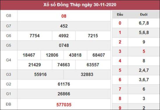 Dự đoán XSDT 7/12/2020 chốt số giờ vàng thứ 2 cùng cao thủ