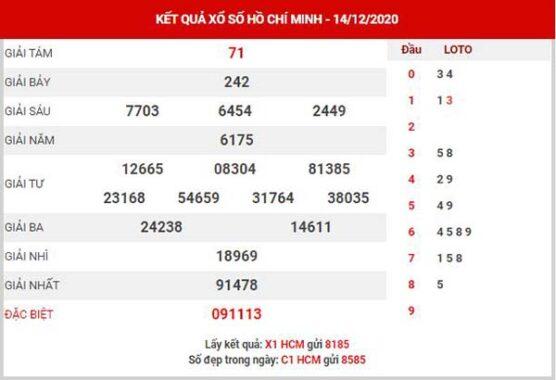 Dự đoán XSHCM ngày 19/12/2020