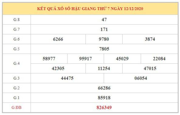 Dự đoán XSHG ngày 19/12/2020 dựa trên kết quả kì trước