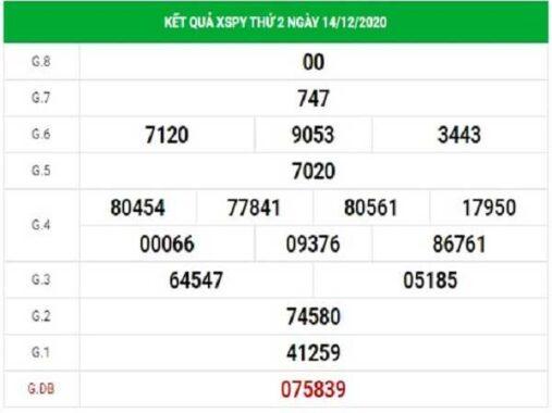 Tổng hợp dự đoán XSPY ngày 21/12/2020- xổ số phú yên