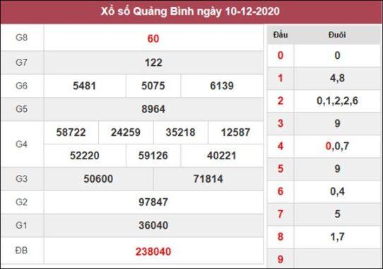 Dự đoán XSQB 17/12/2020 chốt lô số đẹp Quảng Bình thứ 5