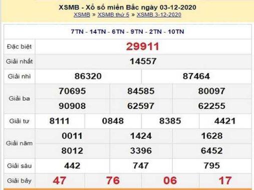 Dự đoán XSMB ngày 04/12/2020- xổ số miền bắc cụ thể
