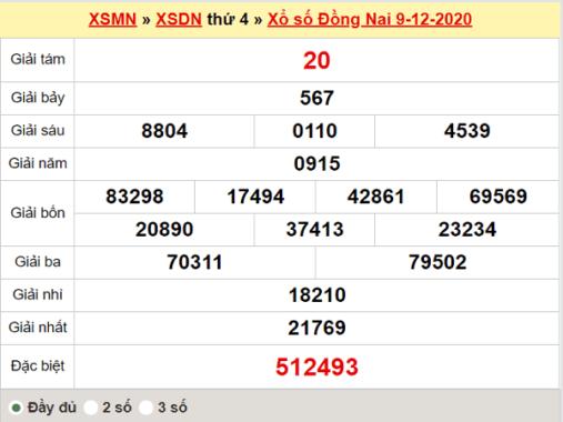 Dự đoán KQXSDN ngày 16/12/2020- xổ số đồng nai chuẩn xác