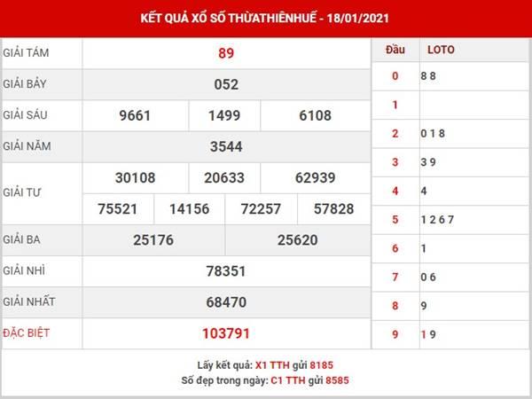 Dự đoán KQXS Thừa Thiên Huế thứ 2 ngày 25/1/2021