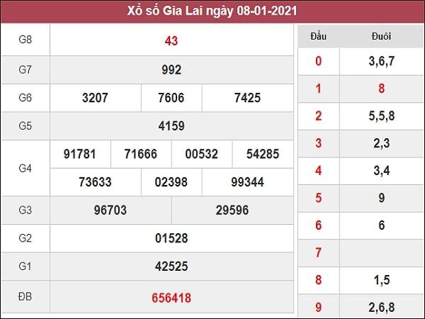 Dự đoán XSGL 15/01/2021
