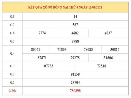 Dự đoán XSDN ngày 20/1/2021 dựa trên kết quả xổ số Đồng Nai kì trước