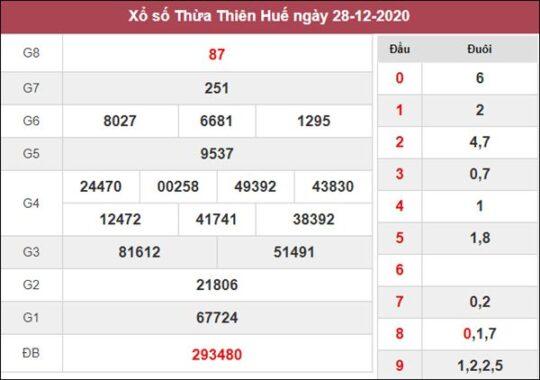 Dự đoán XSTTH 4/1/2021 chốt lô VIP Thừa Thiên Huế thứ 2
