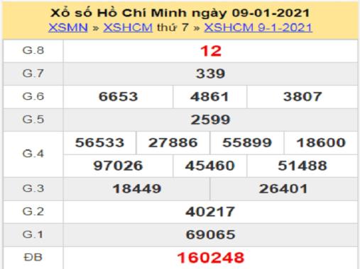 Dự đoán KQXSHCM ngày 11/01/2021- xổ số hồ chí minh chốt số đep