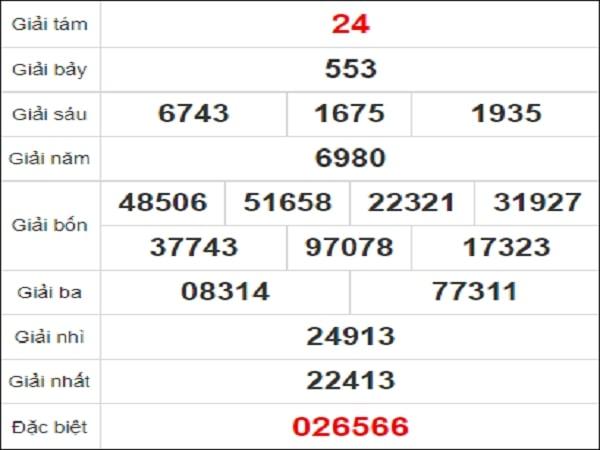 Quay thử kết quả xổ số Sóc Trăng 20/1/2021