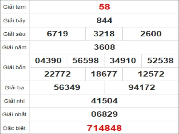 Quay thử kết quả xổ số tỉnh Vĩnh Long ngày 29/1/2021