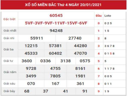 XSMB ngày 21/1/2021 – Dự đoán thống kê kết quả XSMB hôm nay