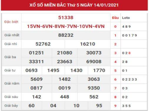 XSMB ngày 15/1/2021 – Dự đoán soi cầu kết quả XSMB thứ 6