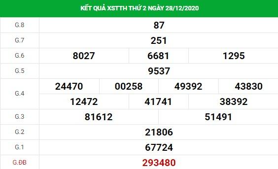 Dự đoán kết quả XS Thừa Thiên Huế Vip 04/01/2021