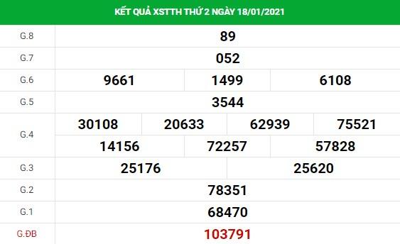 Dự đoán kết quả XS Thừa Thiên Huế Vip ngày 25/01/2021