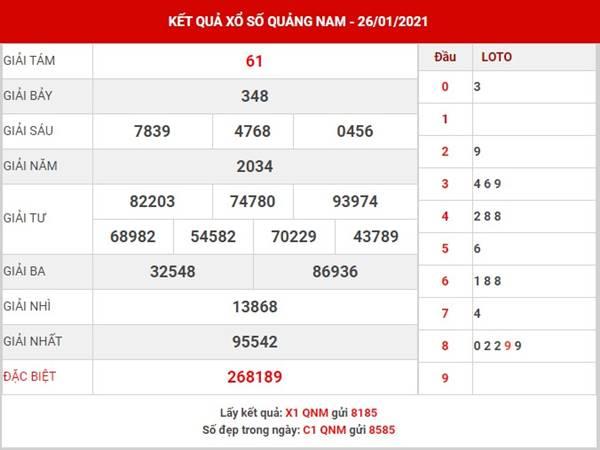 Dự đoán KQXS Quảng Nam thứ 3 ngày 2/2/2021