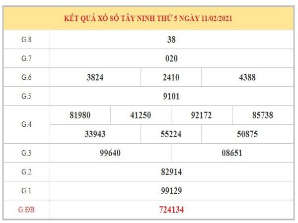 Dự đoán XSTN ngày 18/2/2021 dựa trên kết quả kỳ trước
