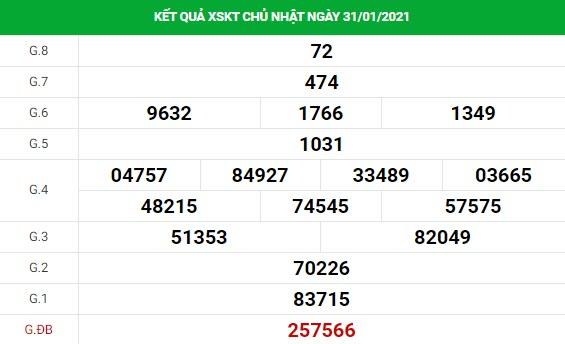 Dự đoán kết quả XS Kon Tum Vip ngày 07/02/2021