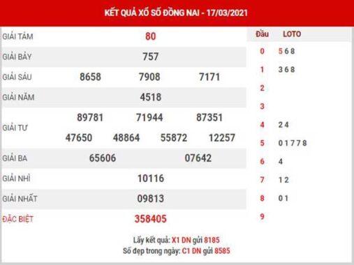 Dự đoán XSDN ngày 24/3/2021 - Dự đoán KQ xổ số Đồng Nai thứ 4