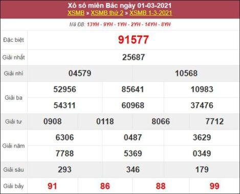 Dự đoán XSMB ngày 2/3/2021 chốt số đẹp giờ hoàng đạo thứ 3