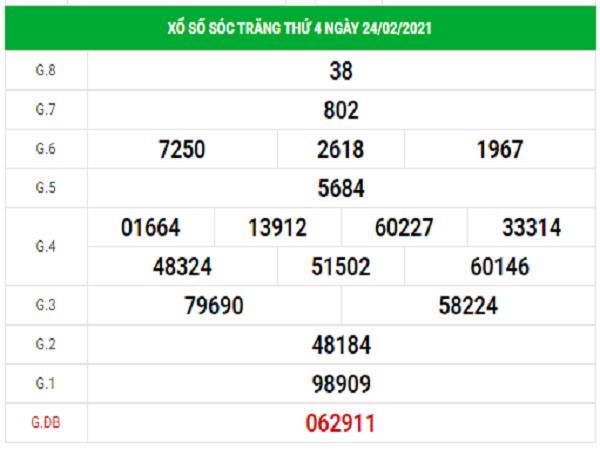 Dự đoán XSST 3/3/2021
