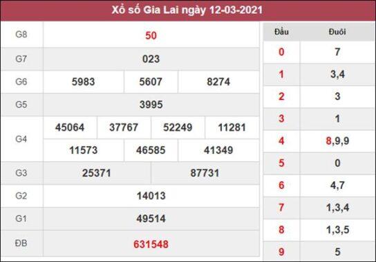 Dự đoán XSGL 19/3/2021 thứ 6 khả năng lô về cao nhất