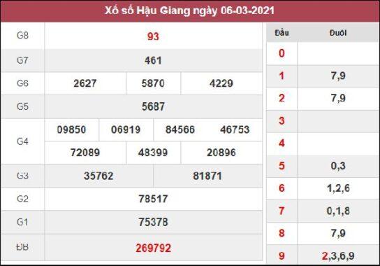 Dự đoán XSHG 13/3/2021 chốt KQXS Hậu Giang thứ 7