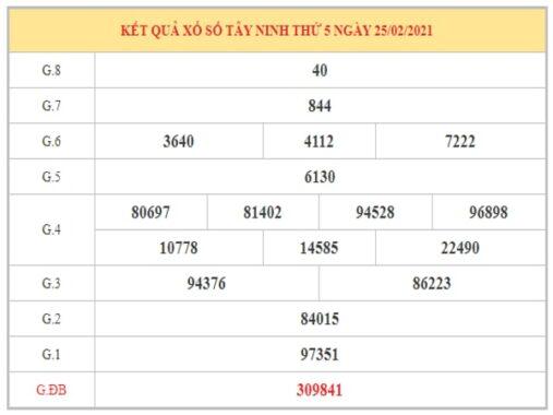 Dự đoán XSTN ngày 4/3/2021 dựa trên kết quả kỳ trước