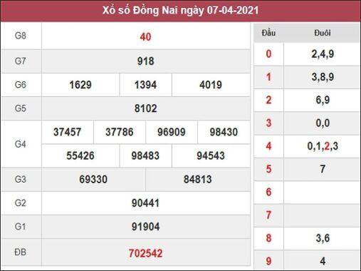 Dự đoán xổ số Đồng Nai 14/4/2021