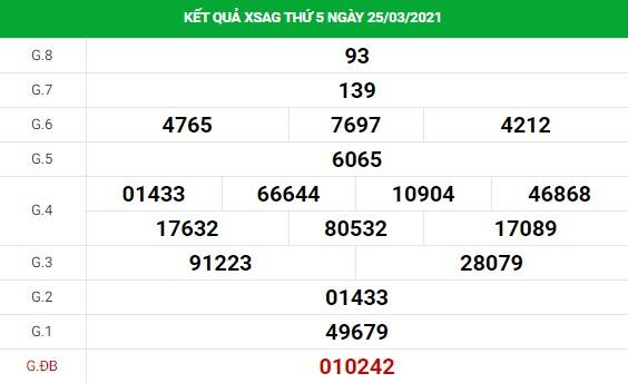 Dự đoán kết quả XS An Giang Vip ngày 01/04/2021