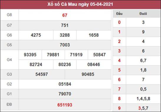Dự đoán XSCM 12/4/2021 thứ 2 chốt lô giải đặc biệt siêu chuẩn
