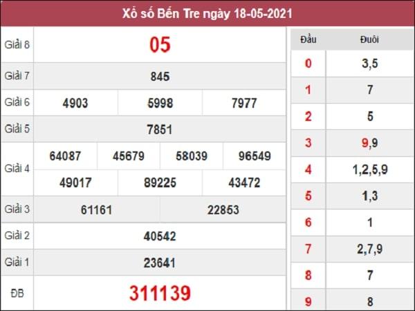Dự đoán XSBTR 25/05/2021