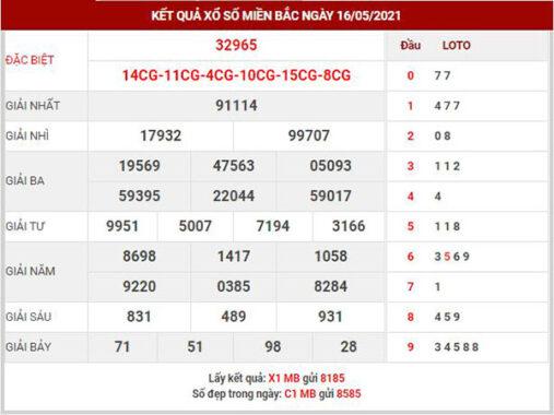 Dự đoán XSMB ngày 17/5/2021 - Dự đoán KQXS Thủ Đô thứ 2
