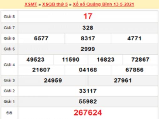 Dự đoán XSQB 20/5/2021