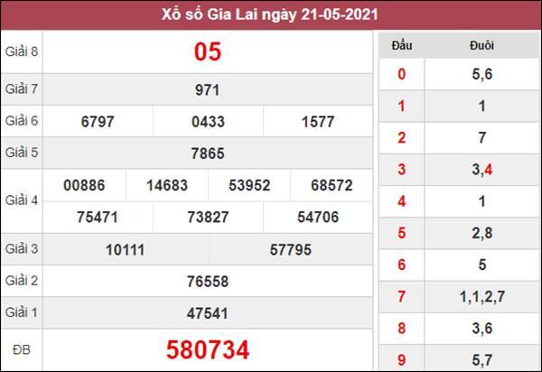 Dự đoán XSGL 28/5/2021 thứ 6 chốt số đẹp giờ vàng