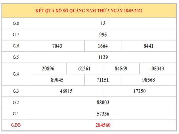 Dự đoán XSQNM ngày 25/5/2021 dựa trên kết quả kì trước
