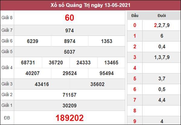 Dự đoán XSQT 20/5/2021 thứ 5 siêu chuẩn cùng cao thủ