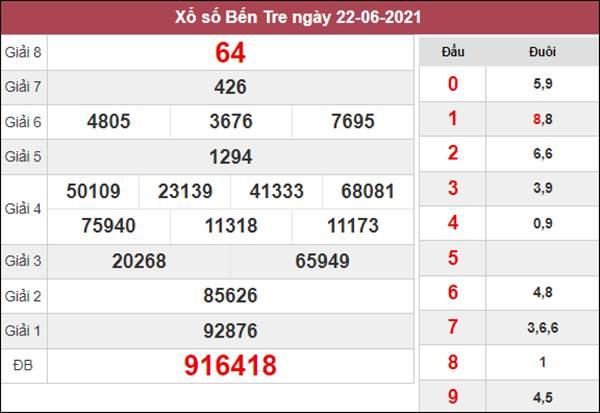Dự đoán XSBT 29/6/2021 chốt đầu đuôi giải đặc biệt