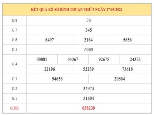 Dự đoán XSBTH ngày 3/6/2021 dựa trên kết quả kì trước