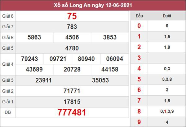 Dự đoán XSLA 19/6/2021 chốt KQXS Long An hôm nay