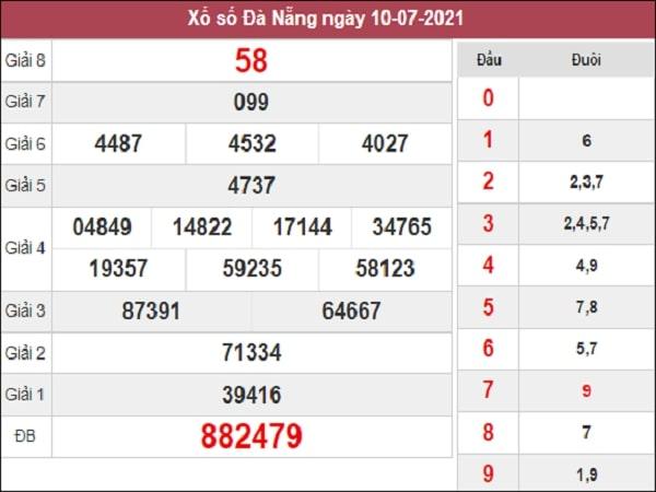 Dự đoán XSDNG 14-07-2021