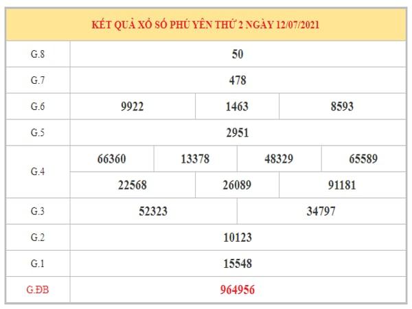 Dự đoán XSPY ngày 19/7/2021 dựa trên kết quả kì trước