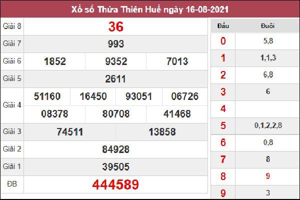 Dự đoán XSTTH 23/8/2021 chốt cầu lô VIP Thừa Thiên Huế