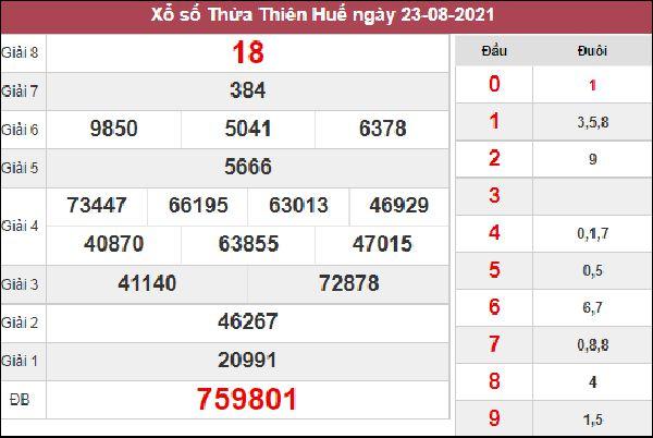 Dự đoán SXTTH 30/8/2021 thứ 2 chốt số đẹp đài Huế