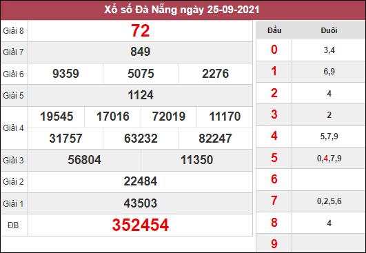 Dự đoán xổ số Đà Nẵng ngày 29/9/2021 dựa trên kết quả kì trước