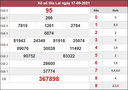 Dự đoán XSGL ngày 24/9/2021 dựa trên kết quả kì trước